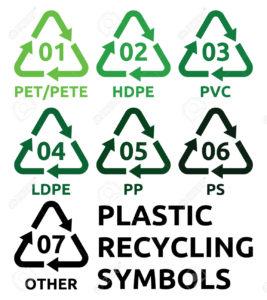 emballage cosmétique plastique